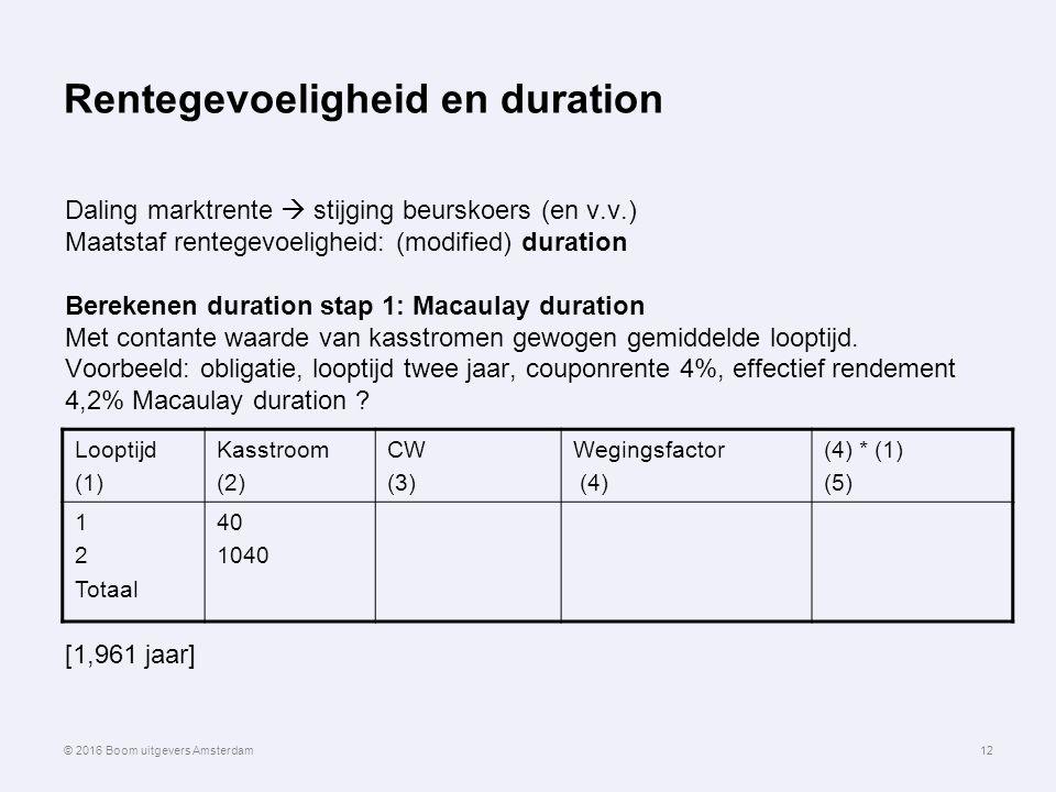 Rentegevoeligheid en duration