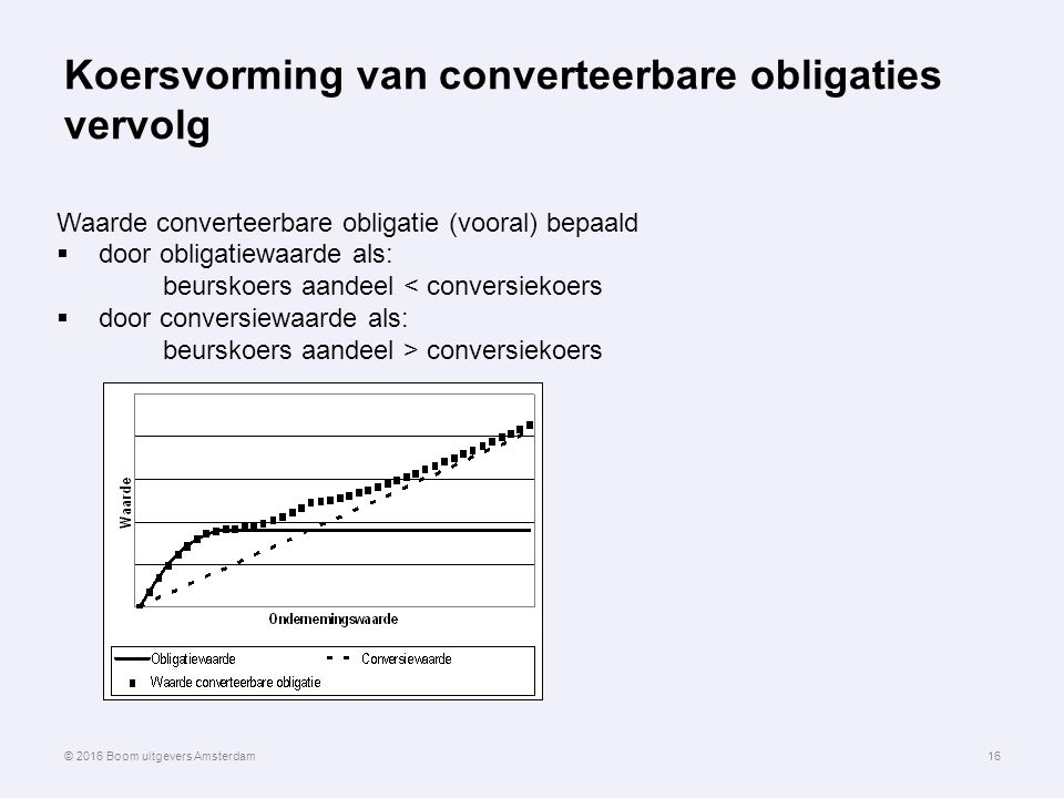 Koersvorming van converteerbare obligaties vervolg