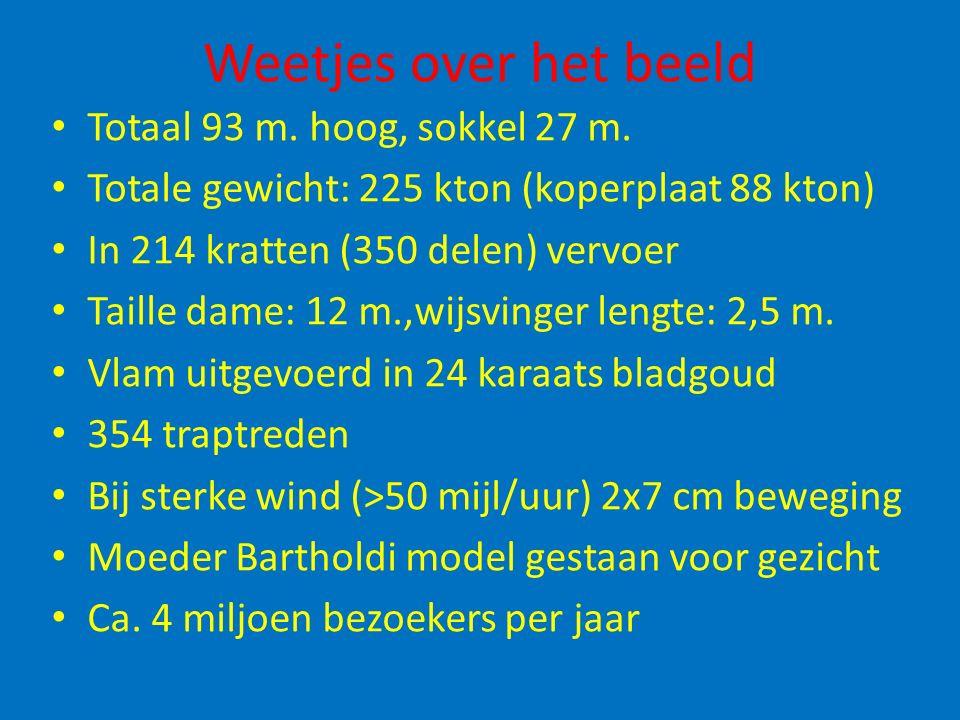 Weetjes over het beeld Totaal 93 m. hoog, sokkel 27 m.