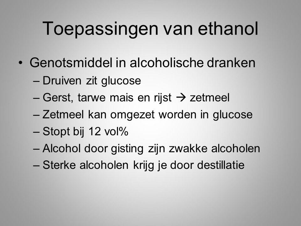 Toepassingen van ethanol