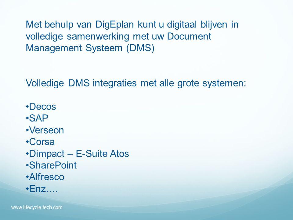 Volledige DMS integraties met alle grote systemen: