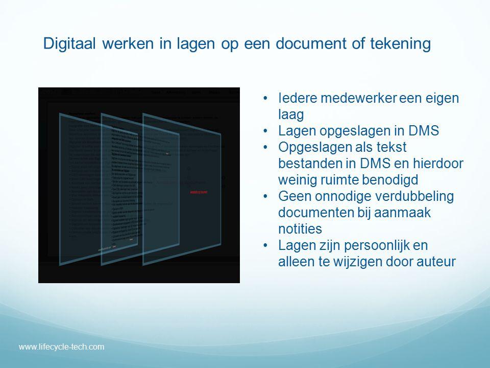 Digitaal werken in lagen op een document of tekening