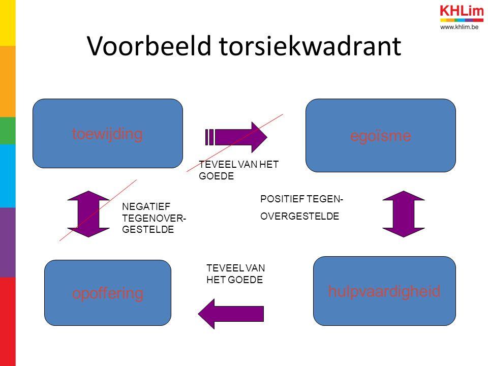Voorbeeld torsiekwadrant