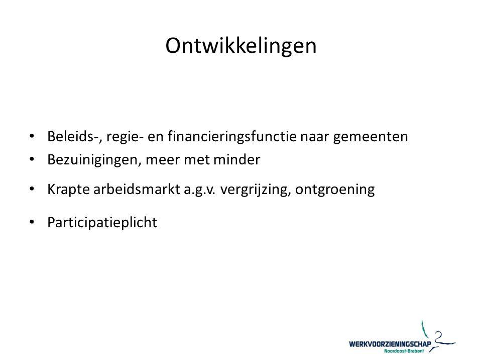 Ontwikkelingen Beleids-, regie- en financieringsfunctie naar gemeenten