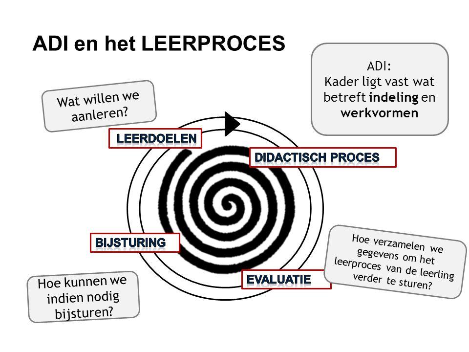 ADI en het LEERPROCES ADI: