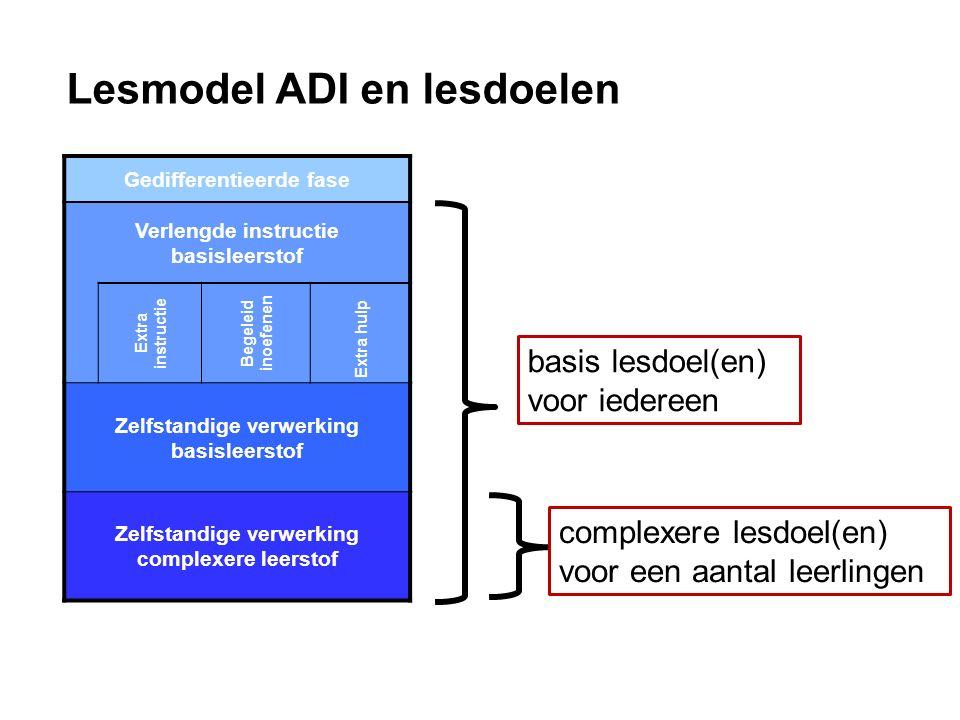 Lesmodel ADI en lesdoelen