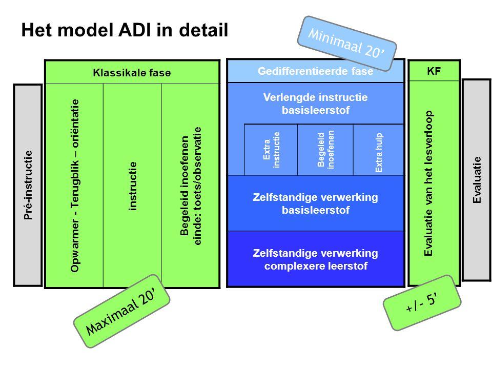 Het model ADI in detail Minimaal 20' +/- 5' Maximaal 20'