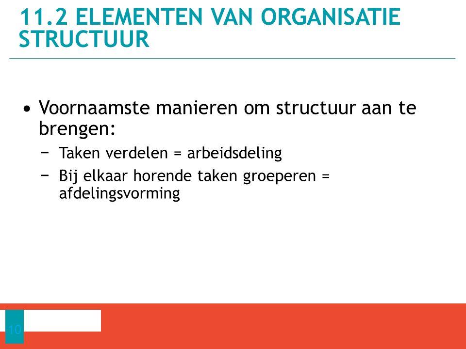 11.2 Elementen van ORGANISATIE structuur