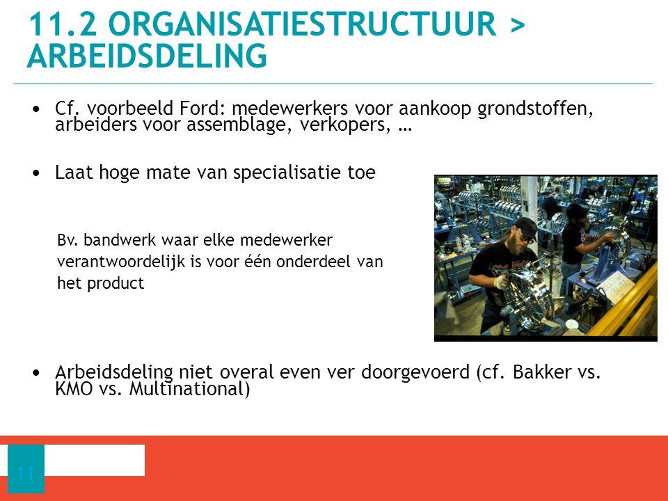 11.2 ORGANISATIESTRUCTUUR > arbeidsdeling