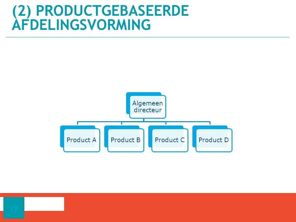 (2) Productgebaseerde afdelingsvorming