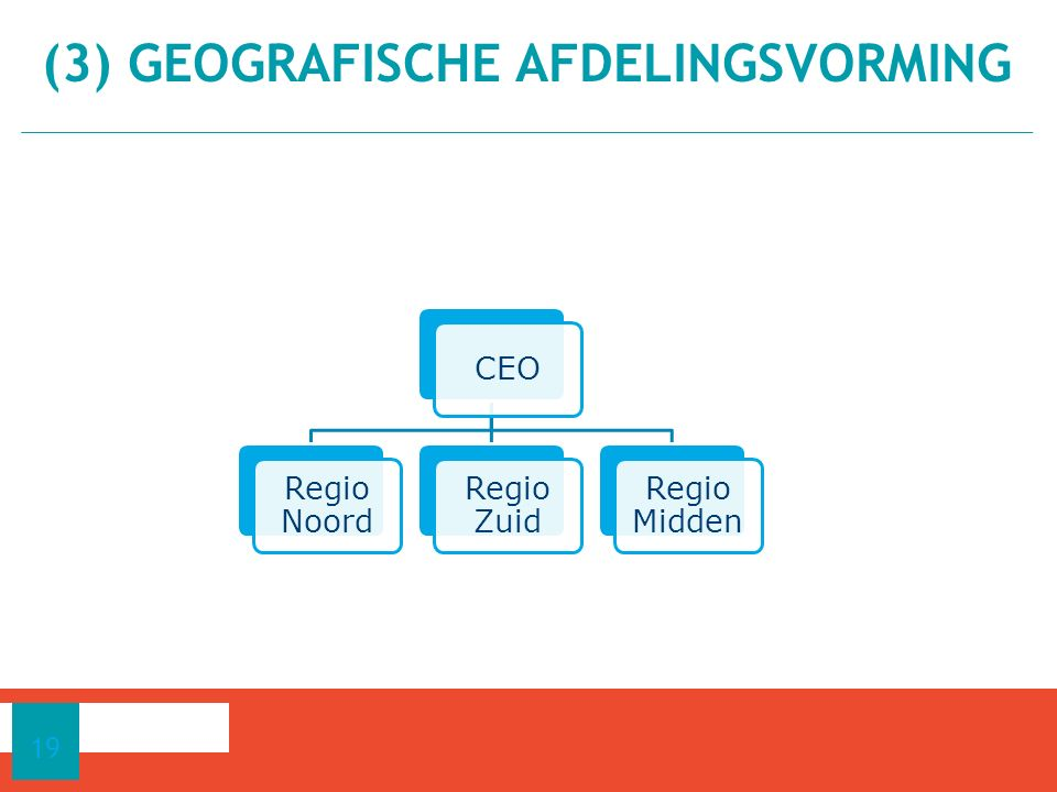 (3) Geografische afdelingsvorming