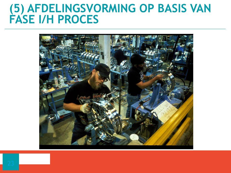 (5) Afdelingsvorming op basis van FASE i/h proces