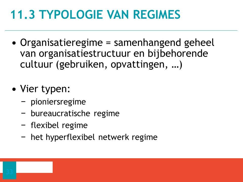 11.3 Typologie van regimes Organisatieregime = samenhangend geheel van organisatiestructuur en bijbehorende cultuur (gebruiken, opvattingen, …)