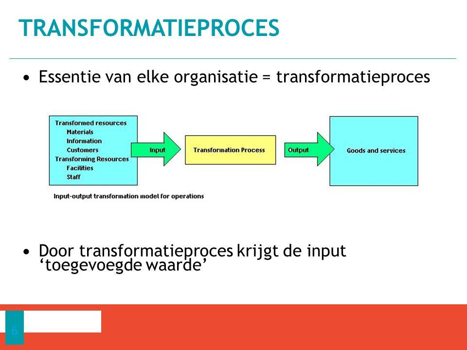 transformatieproces Essentie van elke organisatie = transformatieproces.