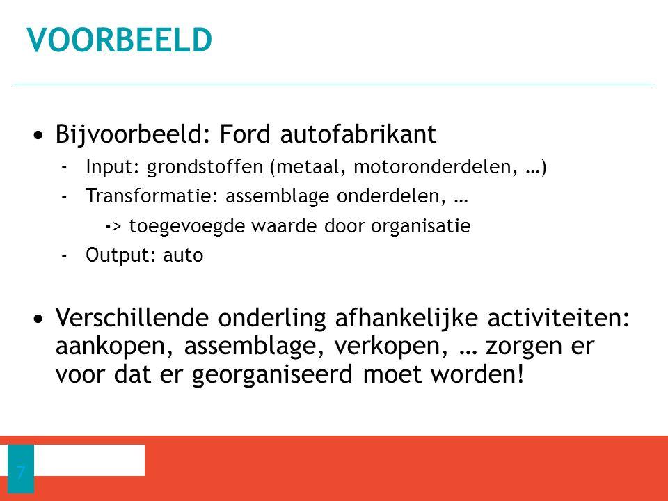 voorbeeld Bijvoorbeeld: Ford autofabrikant