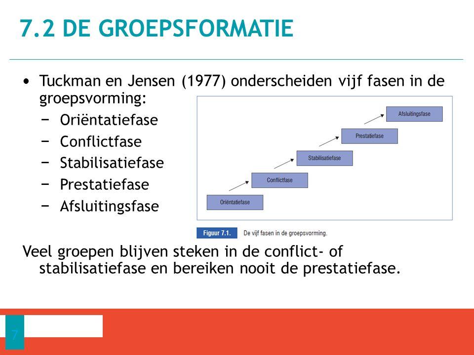 7.2 De groepsformatie Tuckman en Jensen (1977) onderscheiden vijf fasen in de groepsvorming: Oriëntatiefase.
