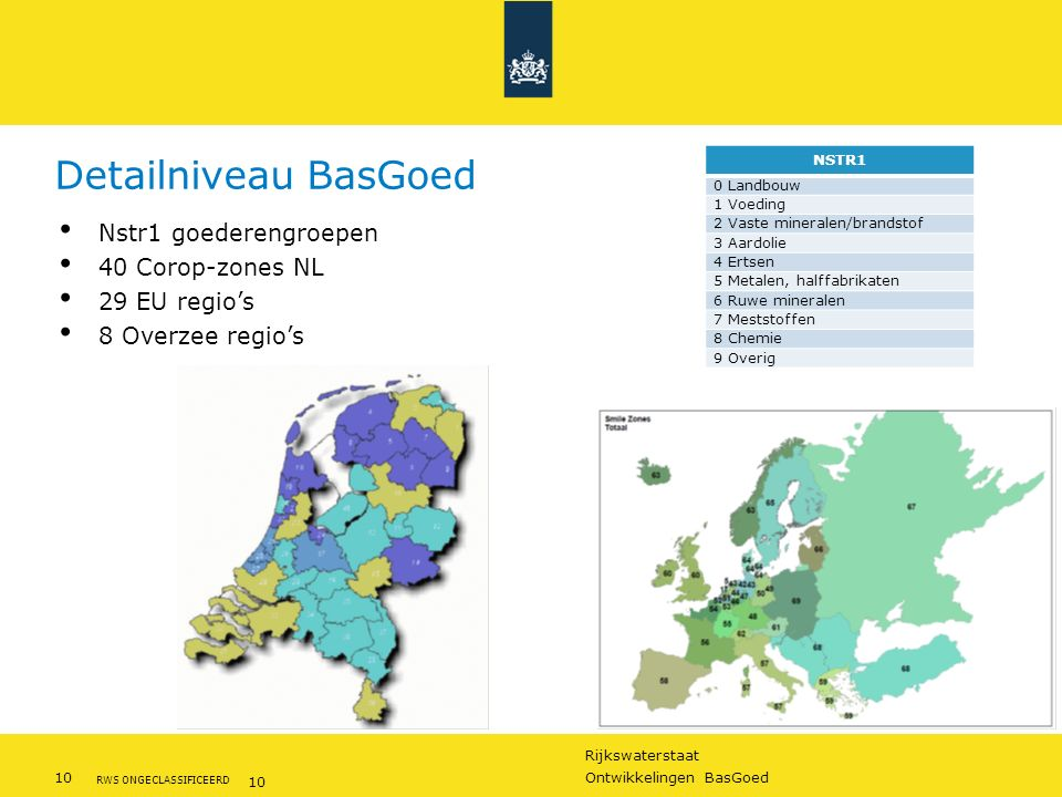 Detailniveau BasGoed Nstr1 goederengroepen 40 Corop-zones NL