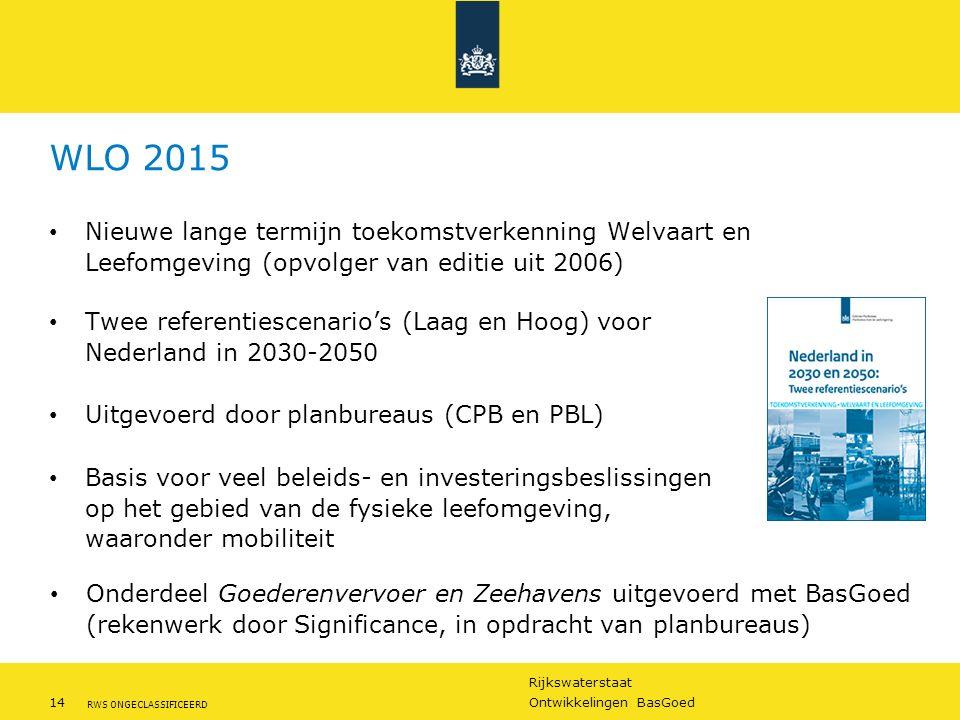 WLO 2015 Nieuwe lange termijn toekomstverkenning Welvaart en Leefomgeving (opvolger van editie uit 2006)