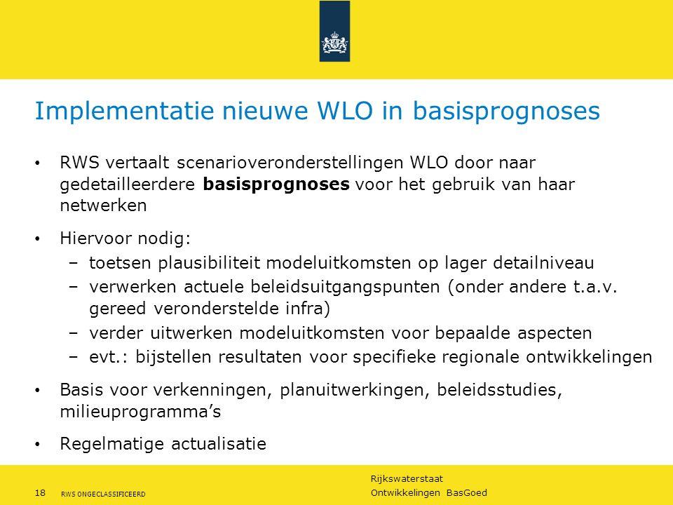 Implementatie nieuwe WLO in basisprognoses