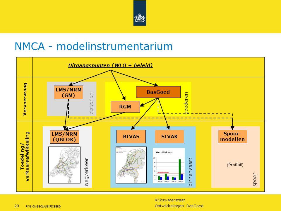 NMCA - modelinstrumentarium