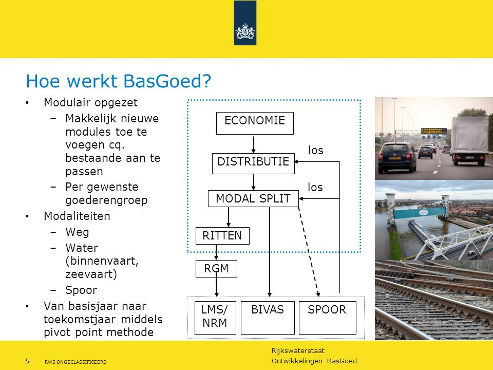 Hoe werkt BasGoed Modulair opgezet