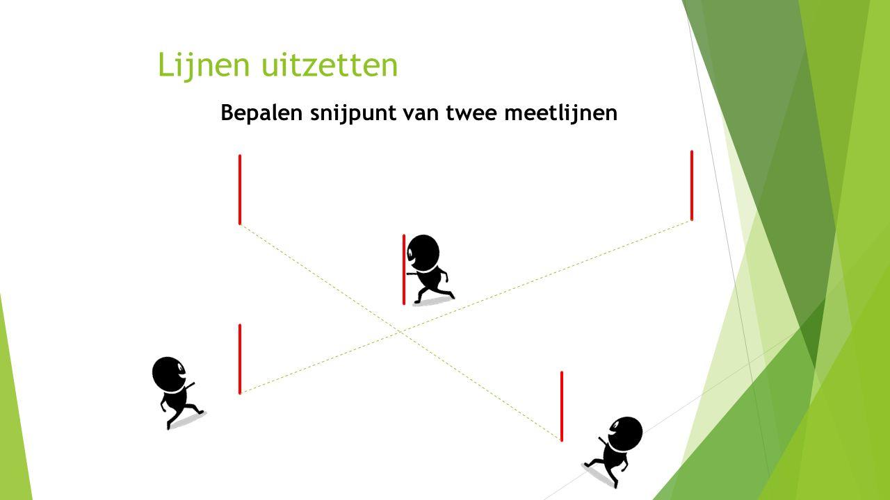 Lijnen uitzetten Bepalen snijpunt van twee meetlijnen