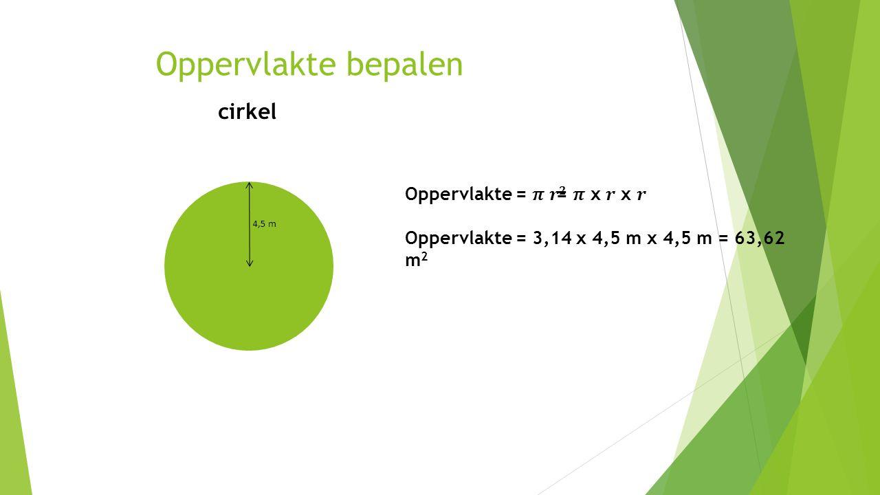 Oppervlakte bepalen cirkel Oppervlakte = 𝝅 𝒓𝟐