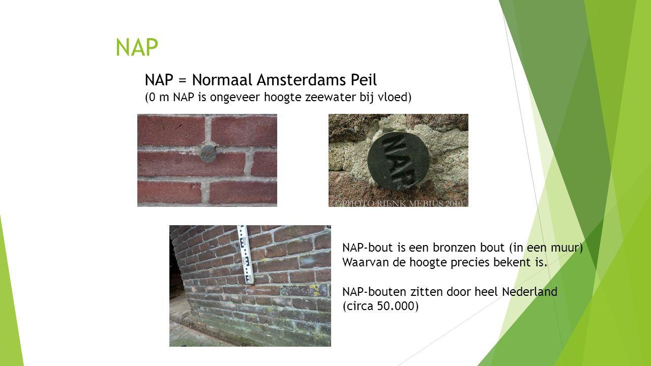 NAP NAP = Normaal Amsterdams Peil