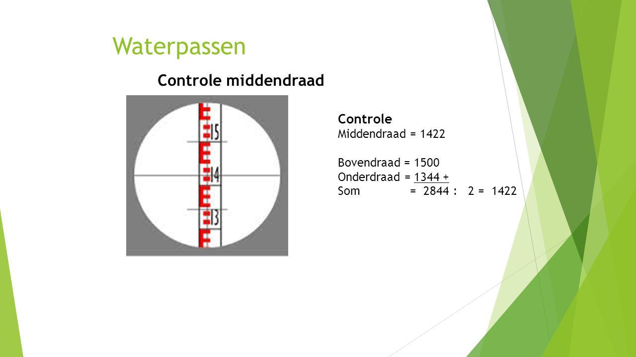 Waterpassen Controle middendraad Controle Middendraad = 1422