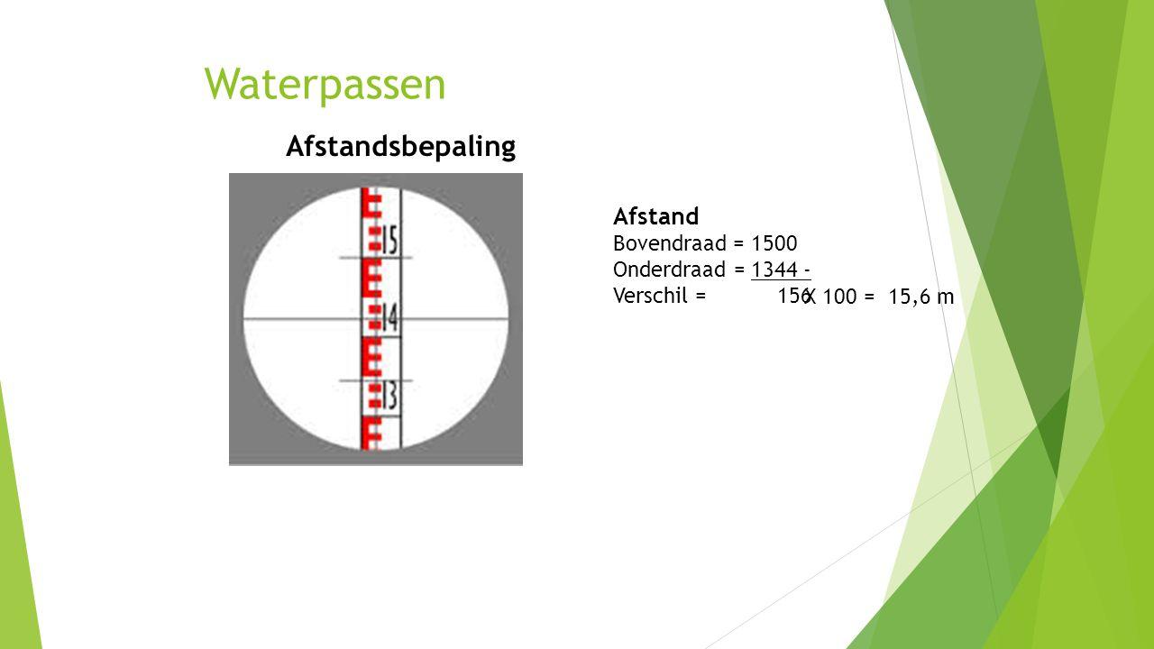 Waterpassen Afstandsbepaling Afstand Bovendraad = 1500