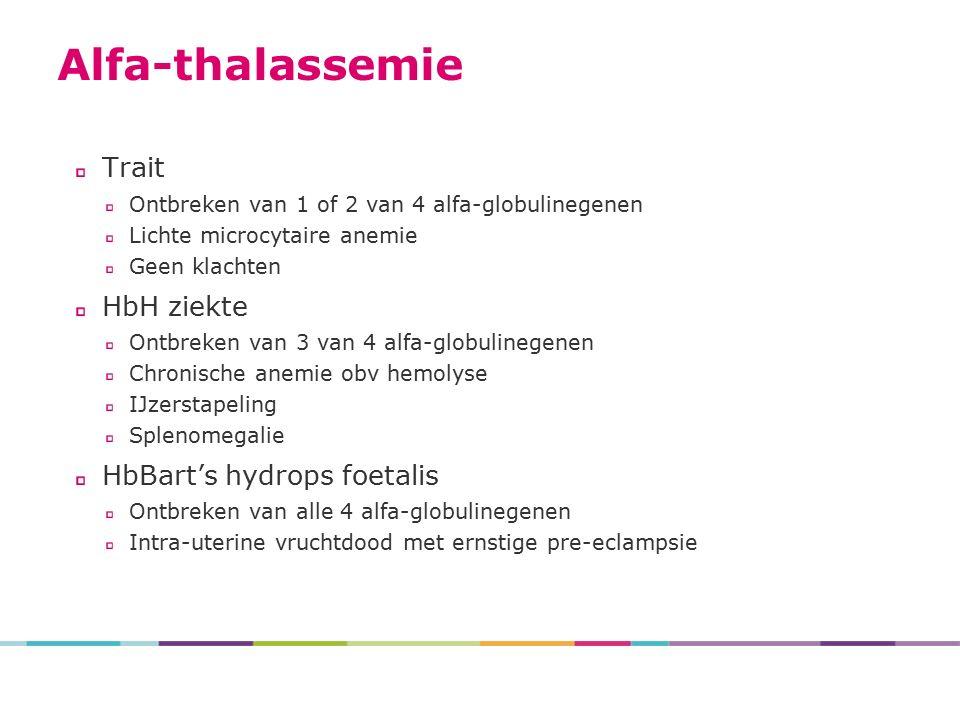 Alfa-thalassemie Trait HbH ziekte HbBart's hydrops foetalis