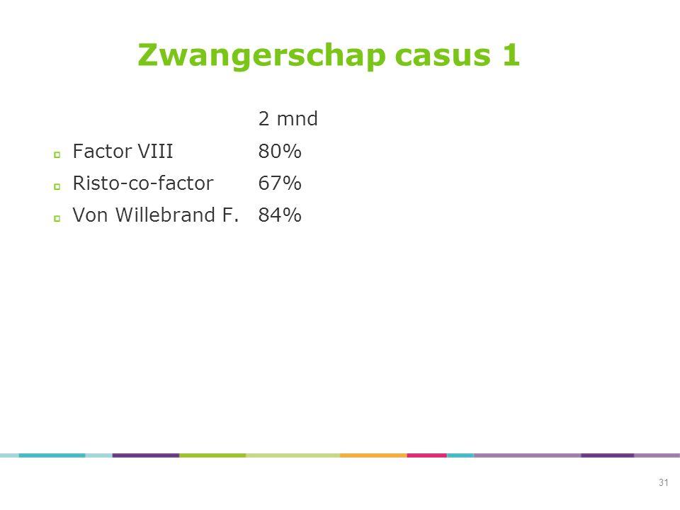 Zwangerschap casus 1 2 mnd Factor VIII 80% Risto-co-factor 67%