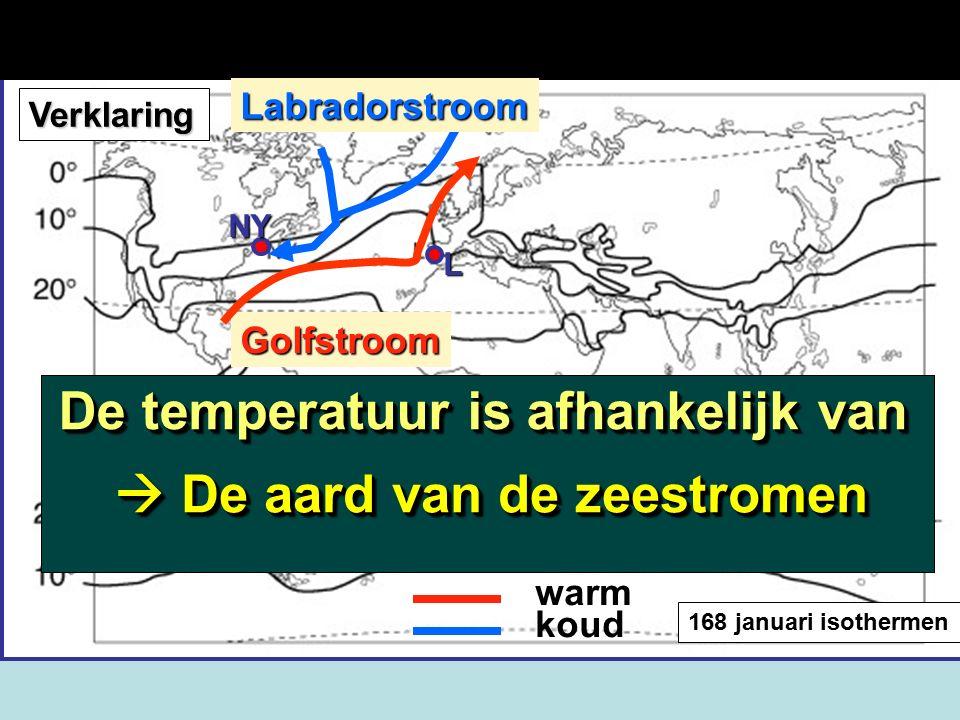 Verklaring temperatuurverschil: De temperatuur is afhankelijk van
