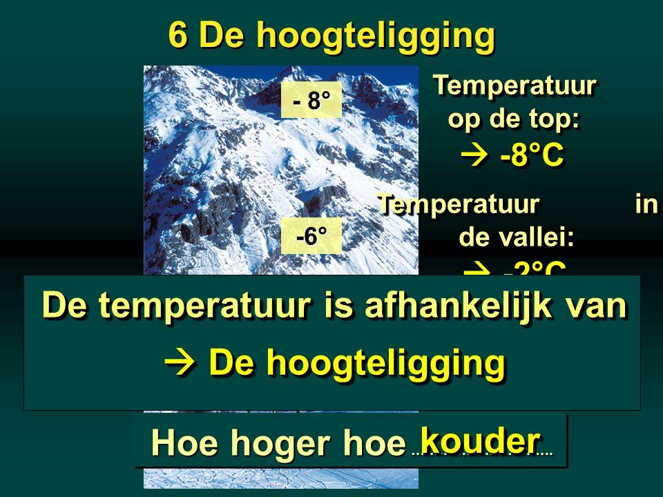 Temperatuur in de vallei: De temperatuur is afhankelijk van