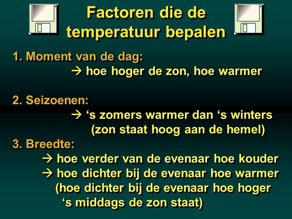 Factoren die de temperatuur bepalen