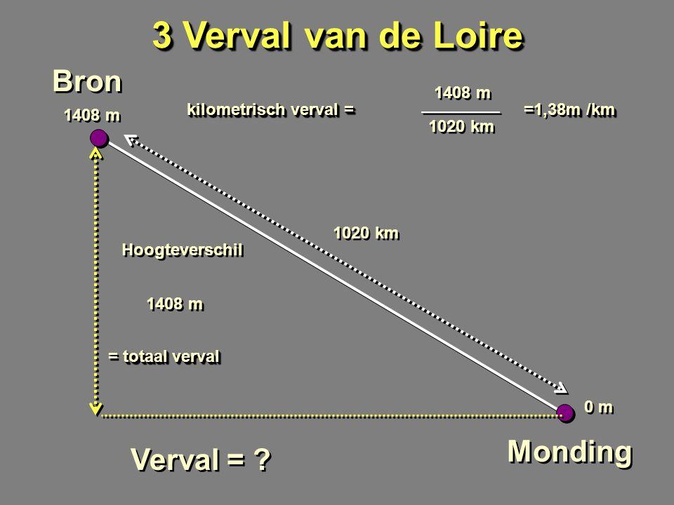3 Verval van de Loire Bron Monding Verval = 1408 m 1020 km