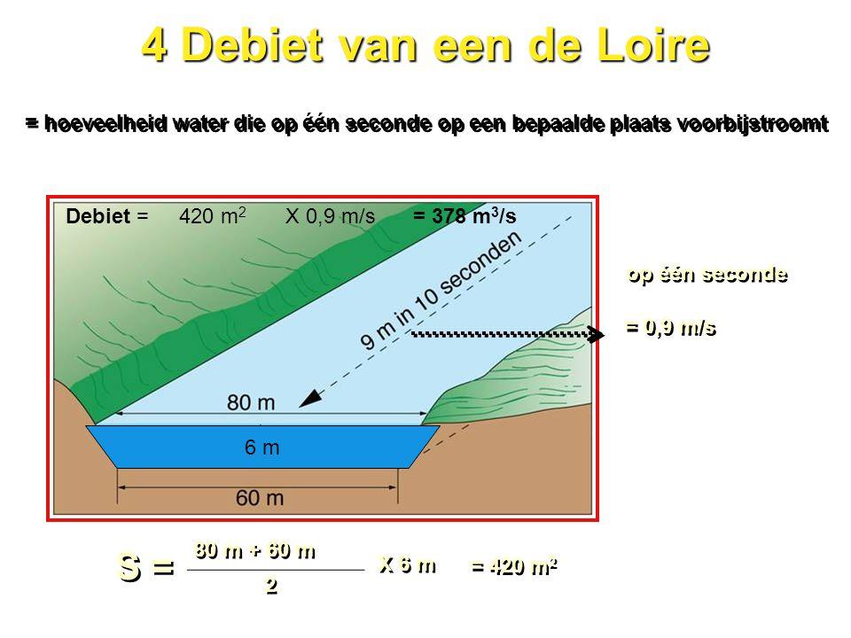4 Debiet van een de Loire S =