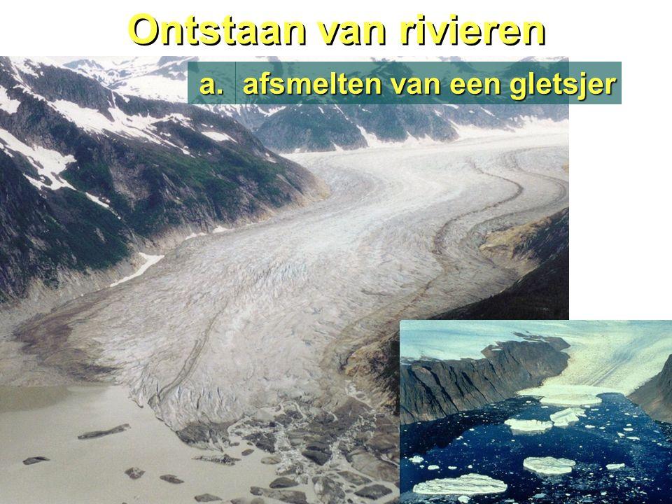 afsmelten van een gletsjer