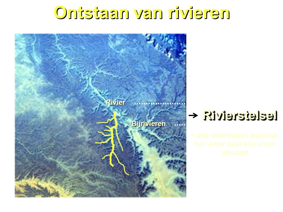 = alle waterlopen waarvan het water naar één rivier stroomt