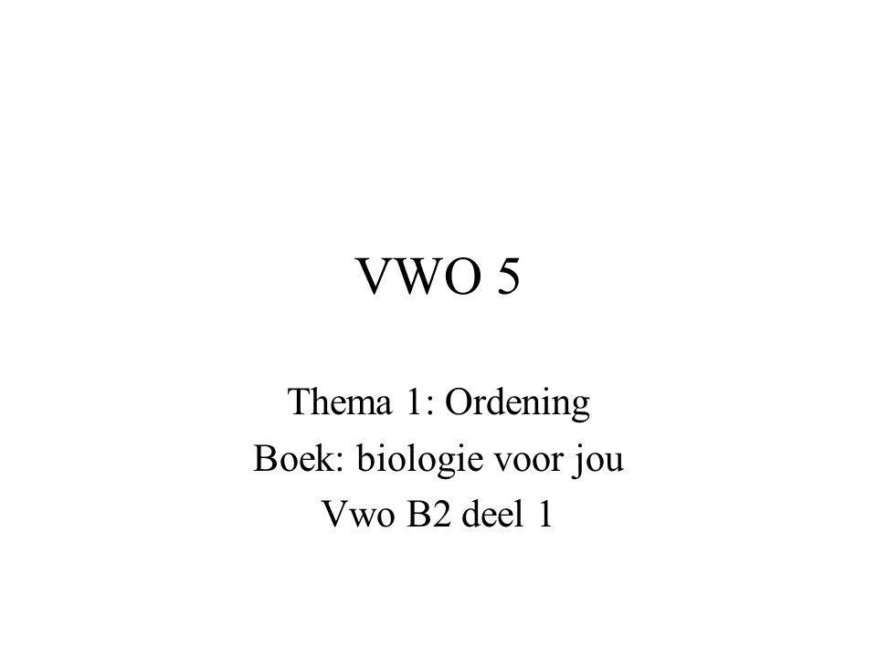 Thema 1: Ordening Boek: biologie voor jou Vwo B2 deel 1
