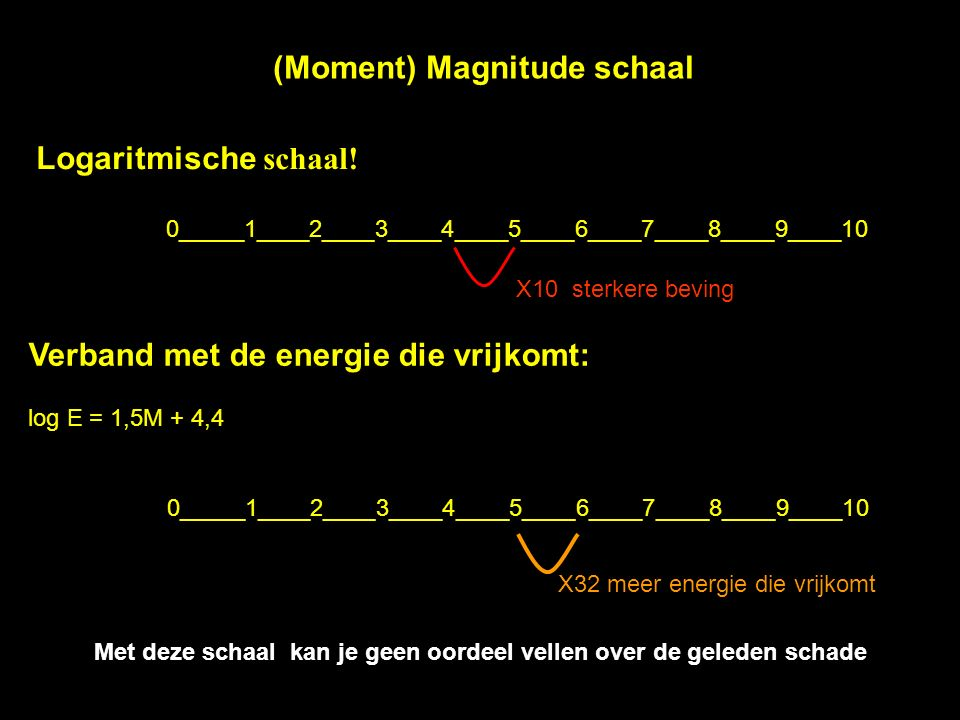 (Moment) Magnitude schaal