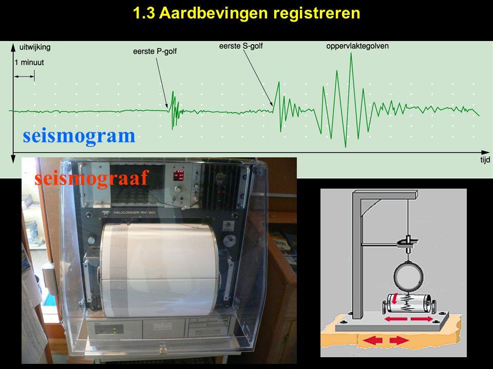 1.3 Aardbevingen registreren