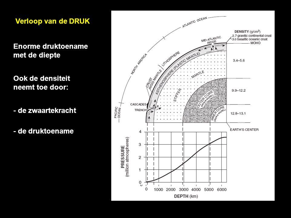 Verloop van de DRUK Enorme druktoename met de diepte. Ook de densiteit neemt toe door: - de zwaartekracht.