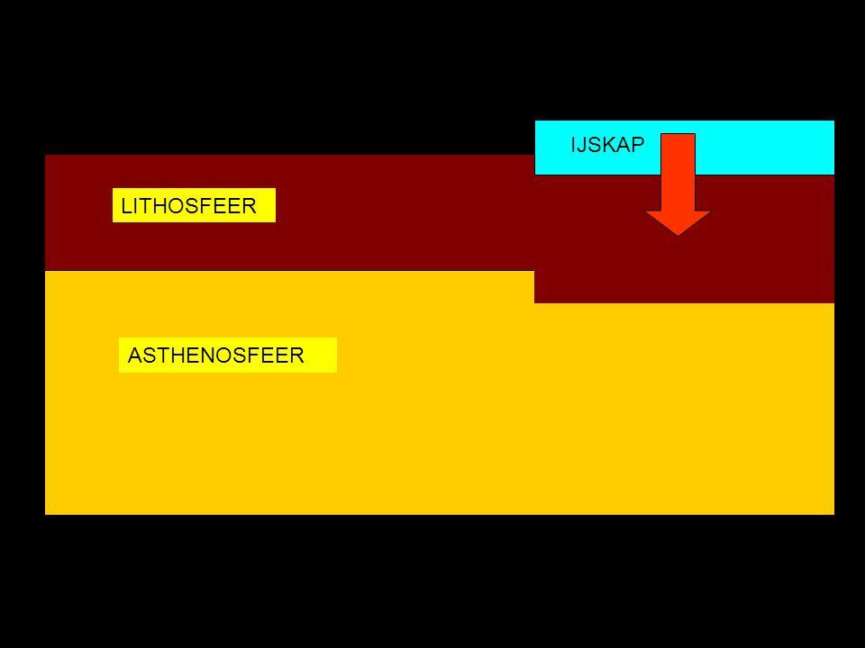 IJSKAP LITHOSFEER ASTHENOSFEER