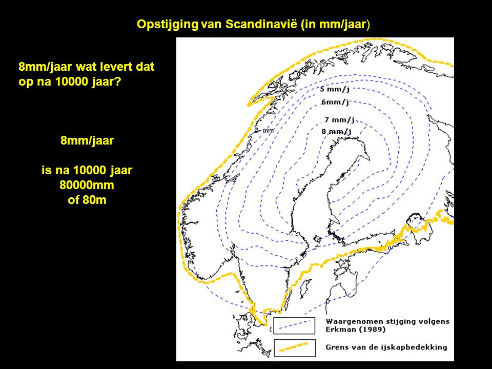 8mm/jaar is na 10000 jaar 80000mm of 80m