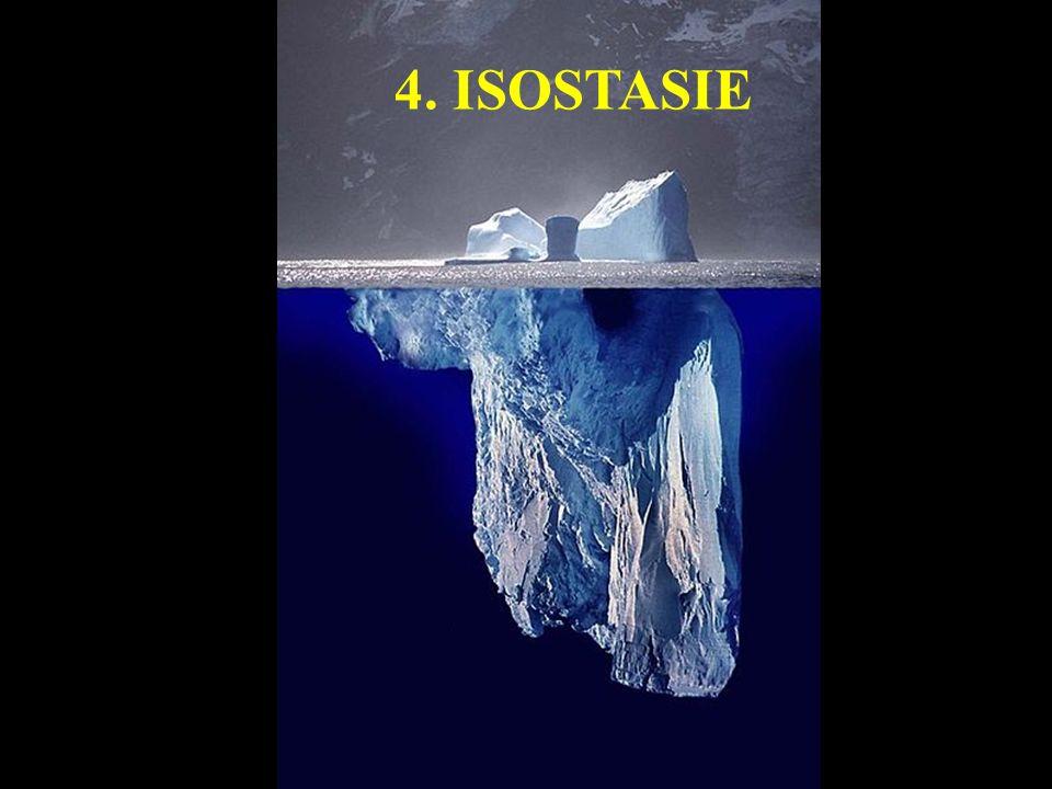 4. ISOSTASIE