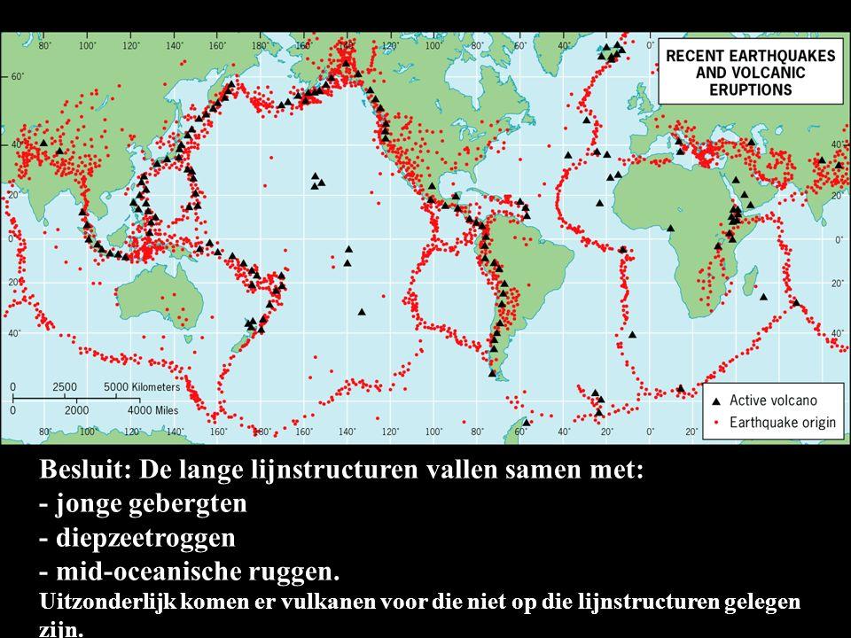 Besluit: De lange lijnstructuren vallen samen met: - jonge gebergten - diepzeetroggen - mid-oceanische ruggen.