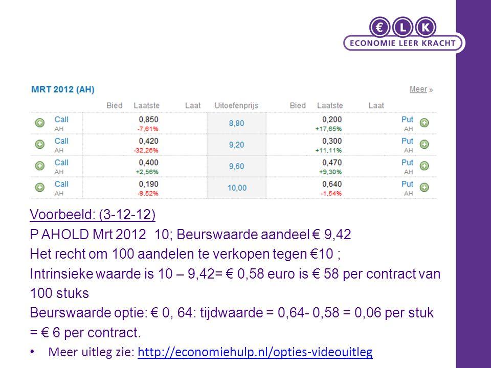 Voorbeeld: (3-12-12) P AHOLD Mrt 2012 10; Beurswaarde aandeel € 9,42. Het recht om 100 aandelen te verkopen tegen €10 ;