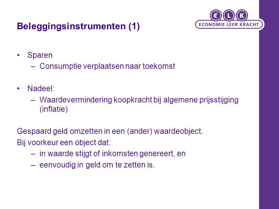 Beleggingsinstrumenten (1)
