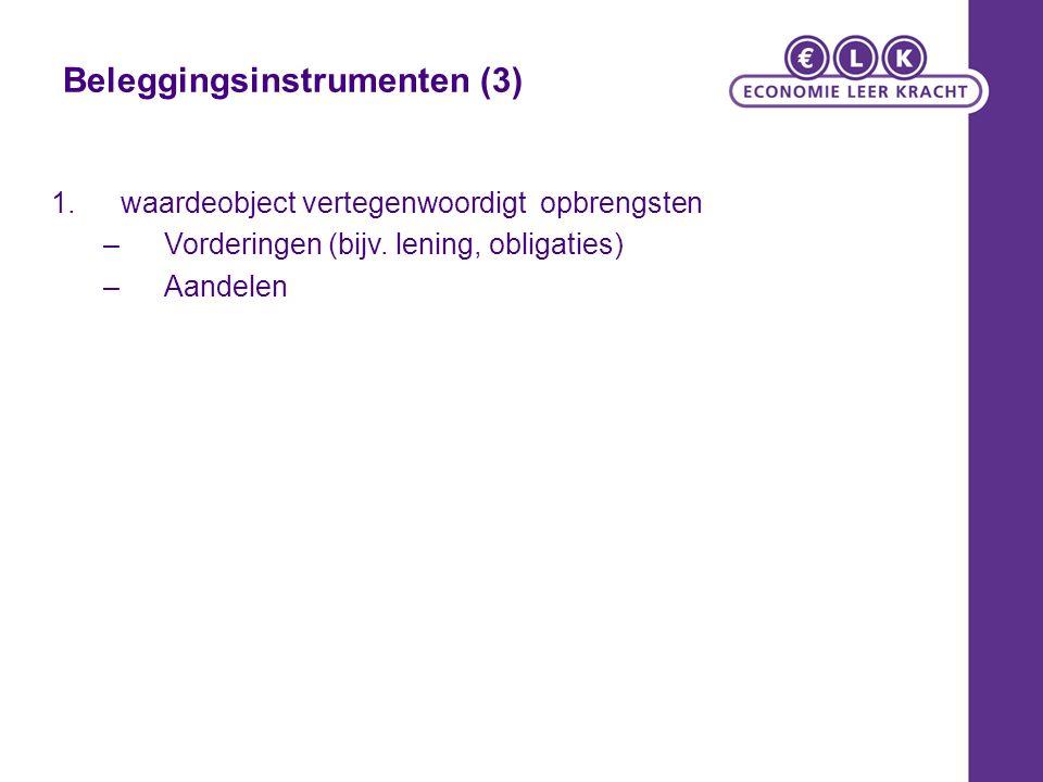 Beleggingsinstrumenten (3)